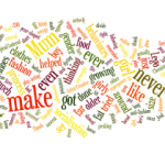Being Thankful - Article Wordcloud